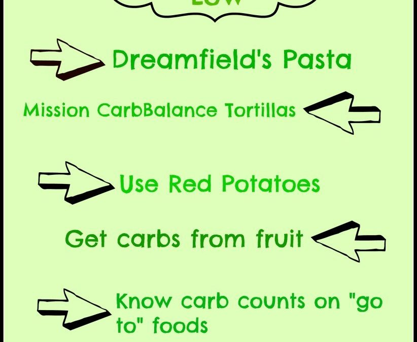 INFOGRAPHIC – KEEPING CARBS LOW